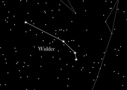 Sternbild Widder
